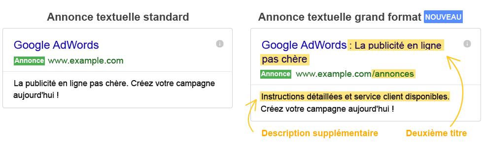 Annonces_textuelles_grand_format_sur_Google_Adwords.png