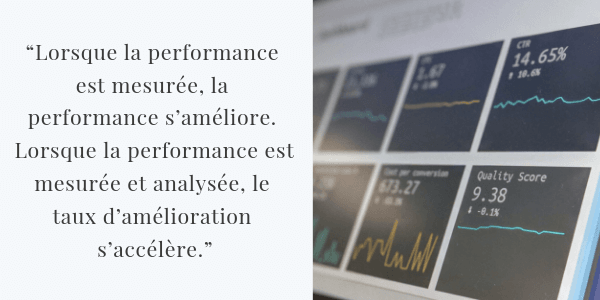 citation performance