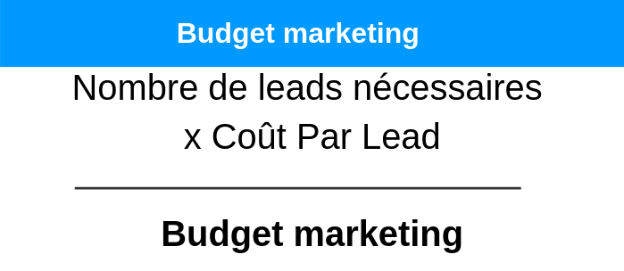 budget-marketing