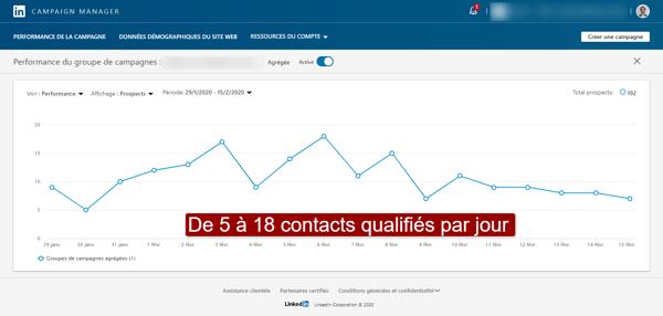 Resultats-Prospects-LinkedIn