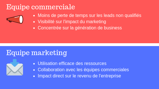 sales-marketing-alignement